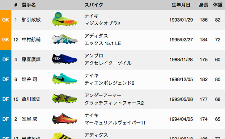 rio-u23-japan-national-team